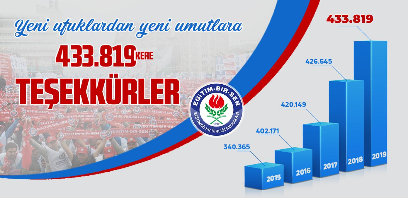 Yeni ufuklardan yeni umutlara 433 bin 819 kere teşekkürler #EĞİTİMBİRSENSEVDADIR